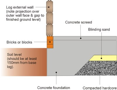 Pad Foundation Drawing Raft Style Foundation